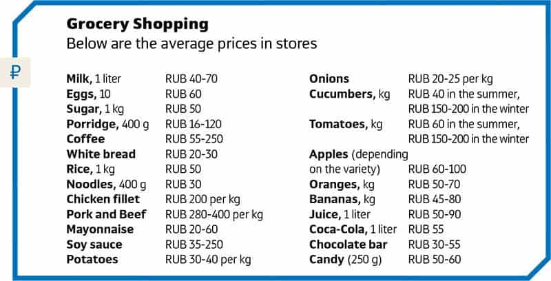 Grocery price in Russia